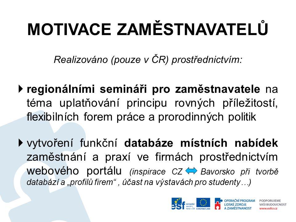 """MOTIVACE ZAMĚSTNAVATELŮ Realizováno (pouze v ČR) prostřednictvím:  regionálními semináři pro zaměstnavatele na téma uplatňování principu rovných příležitostí, flexibilních forem práce a prorodinných politik  vytvoření funkční databáze místních nabídek zaměstnání a praxí ve firmách prostřednictvím webového portálu (inspirace CZ Bavorsko při tvorbě databází a """"profilů firem , účast na výstavách pro studenty…)"""