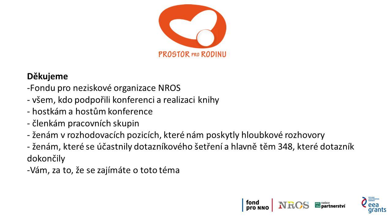 Rodinné zázemí žen v rozhodovacích pozicích-realizace v Jihomoravském kraji, Libereckém kraji a hl.m.