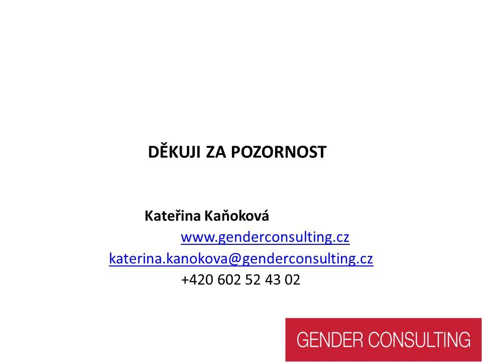 DĚKUJI ZA POZORNOST Kateřina Kaňoková www.genderconsulting.cz katerina.kanokova@genderconsulting.cz +420 602 52 43 02