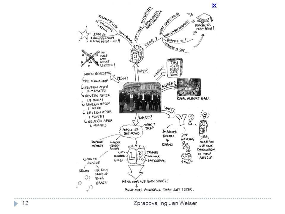 Zpracoval Ing.Jan Weiser12