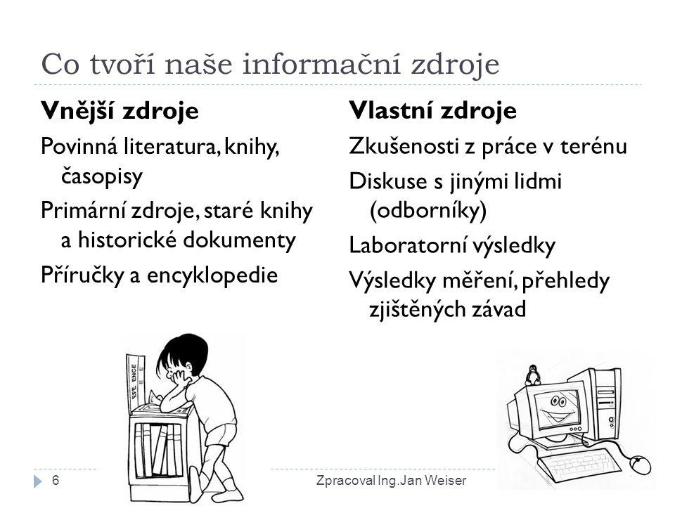 Co tvoří naše informační zdroje Vnější zdroje Povinná literatura, knihy, časopisy Primární zdroje, staré knihy a historické dokumenty Příručky a encyk