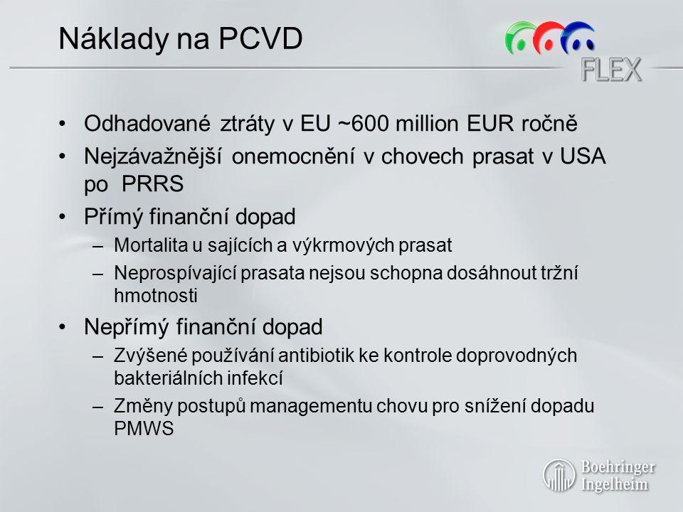Náklady na PCVD Odhadované ztráty v EU ~600 million EUR ročně Nejzávažnější onemocnění v chovech prasat v USA po PRRS Přímý finanční dopad –Mortalita u sajících a výkrmových prasat –Neprospívající prasata nejsou schopna dosáhnout tržní hmotnosti Nepřímý finanční dopad –Zvýšené používání antibiotik ke kontrole doprovodných bakteriálních infekcí –Změny postupů managementu chovu pro snížení dopadu PMWS