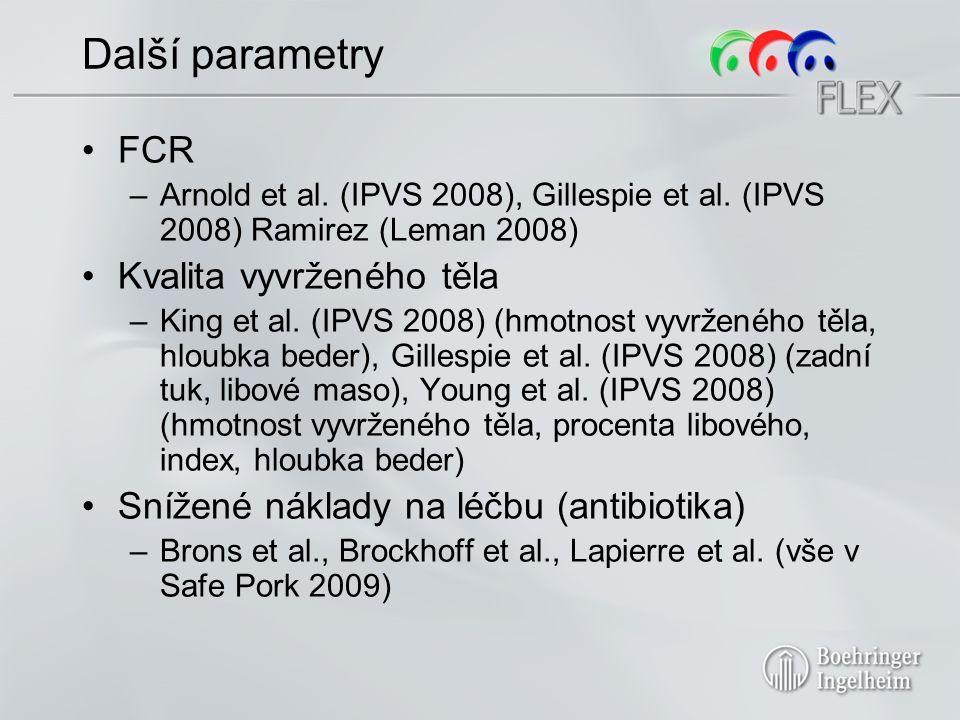 Mírné PCVD StudieStát Mortalita (%) ADG (g/day) Finální hmotnost (kg) Orveillon et al (2008) Francie 3.0 vs 1.6 n.s.