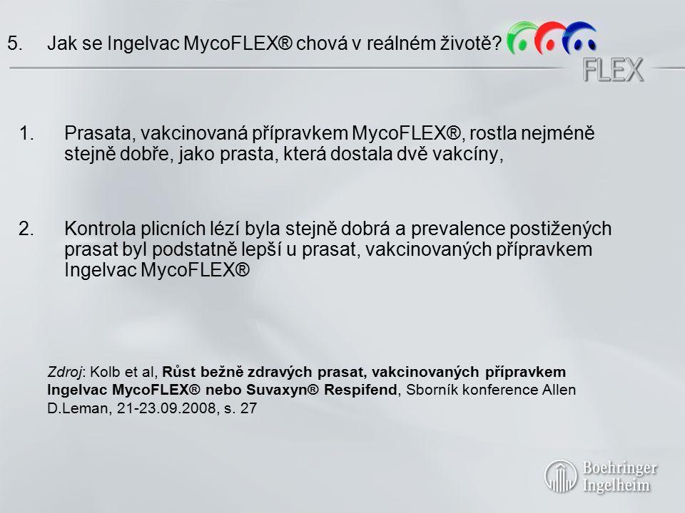 NVC Nejlepší jednodávková MycoFLEX Nejlepší dvoudávková NVNC 11.3%5.6%3.5%2.9%0.4% Střední plicní léze 3.