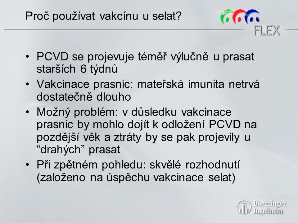 NE! PCV2 vakcinace selat je skvělým přípravkem ke kontrole PCVD, ale… Pro prasta Konec ?