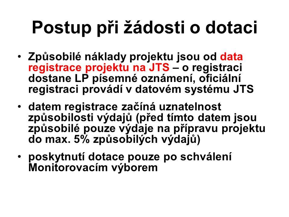 Postup při žádosti o dotaci Způsobilé náklady projektu jsou od data registrace projektu na JTS – o registraci dostane LP písemné oznámení, oficiální r