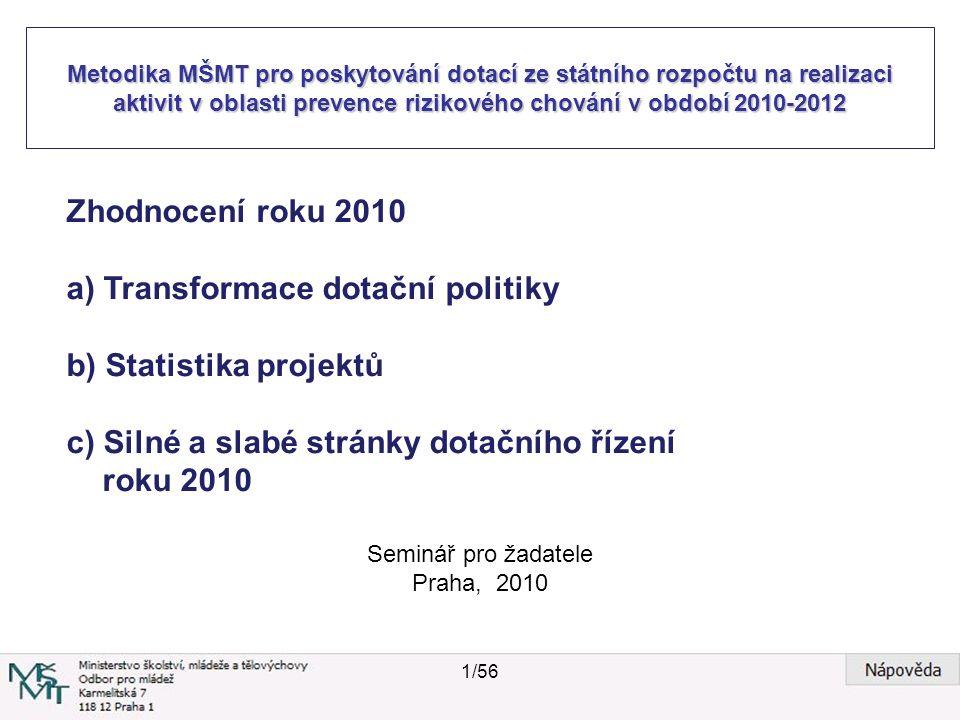 Metodika MŠMT pro poskytování dotací ze státního rozpočtu na realizaci aktivit v oblasti prevence rizikového chování v období 2010-2012 Seminář pro ža