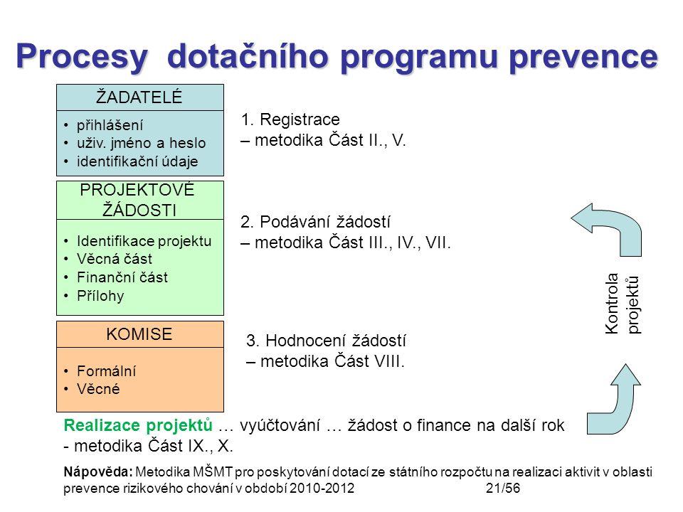 Procesy dotačního programu prevence ŽADATELÉ přihlášení uživ. jméno a heslo identifikační údaje PROJEKTOVÉ ŽÁDOSTI Identifikace projektu Věcná část Fi