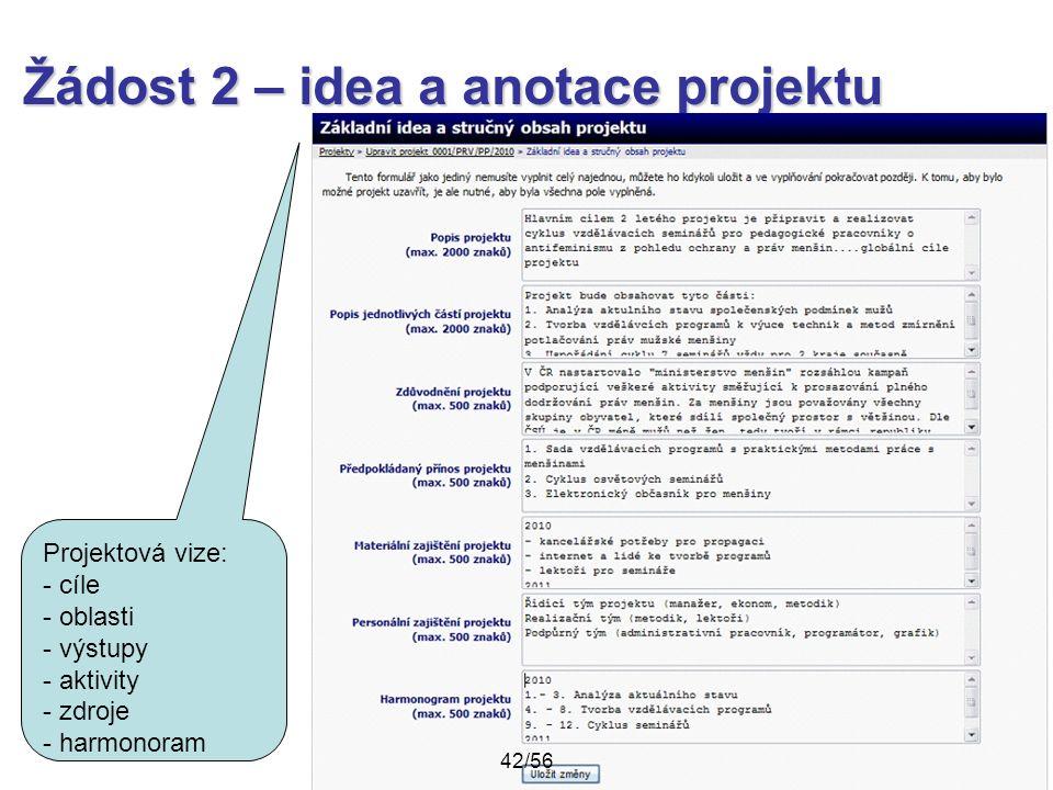 Žádost 2 – idea a anotace projektu Projektová vize: - cíle - oblasti - výstupy - aktivity - zdroje - harmonoram 42/56