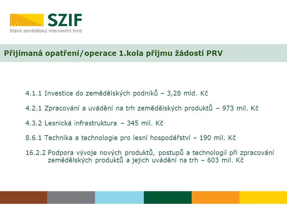 Přijímaná opatření/operace 1.kola příjmu žádostí PRV 4.1.1 Investice do zemědělských podniků – 3,28 mld.