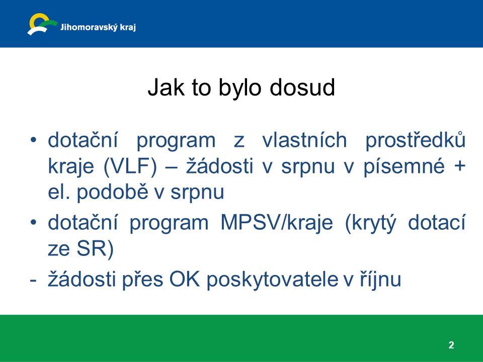 Jak to bylo dosud dotační program z vlastních prostředků kraje (VLF) – žádosti v srpnu v písemné + el. podobě v srpnu dotační program MPSV/kraje (kryt