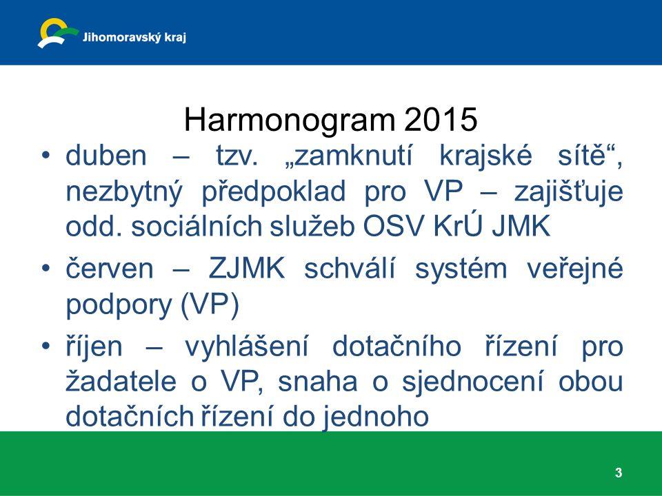"""Harmonogram 2015 duben – tzv. """"zamknutí krajské sítě"""", nezbytný předpoklad pro VP – zajišťuje odd. sociálních služeb OSV KrÚ JMK červen – ZJMK schválí"""