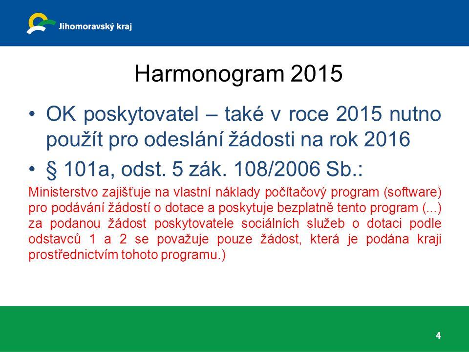 Harmonogram 2015 OK poskytovatel – také v roce 2015 nutno použít pro odeslání žádosti na rok 2016 § 101a, odst. 5 zák. 108/2006 Sb.: Ministerstvo zaji