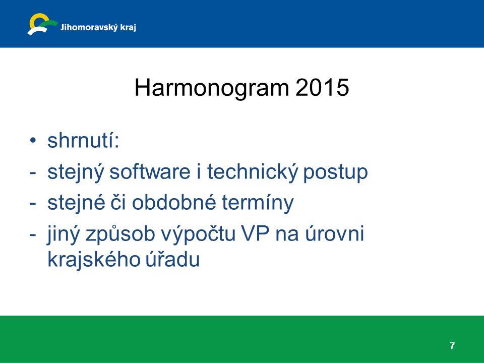 Harmonogram 2015 shrnutí: -stejný software i technický postup -stejné či obdobné termíny -jiný způsob výpočtu VP na úrovni krajského úřadu 7