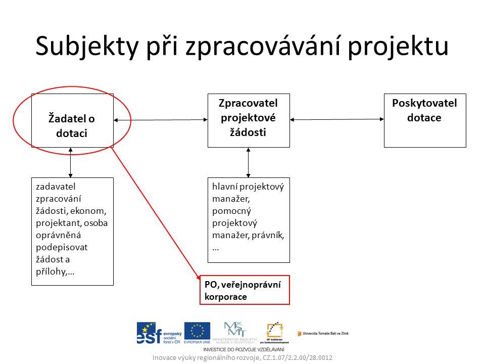Časté chyby při zpracovávání projektu 1.špatná komunikace se žadatelem 2.nepochopení představ žadatele 3.špatné prvotní zpracování žádosti 4.žadatel nechce respektovat podmínky poskytovatele dotace Inovace výuky regionálního rozvoje, CZ.1.07/2.2.00/28.0012