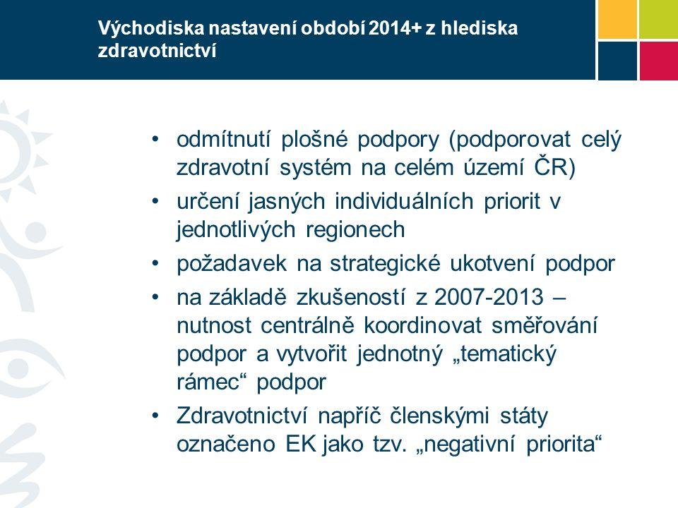 """Východiska nastavení období 2014+ z hlediska zdravotnictví odmítnutí plošné podpory (podporovat celý zdravotní systém na celém území ČR) určení jasných individuálních priorit v jednotlivých regionech požadavek na strategické ukotvení podpor na základě zkušeností z 2007-2013 – nutnost centrálně koordinovat směřování podpor a vytvořit jednotný """"tematický rámec podpor Zdravotnictví napříč členskými státy označeno EK jako tzv."""