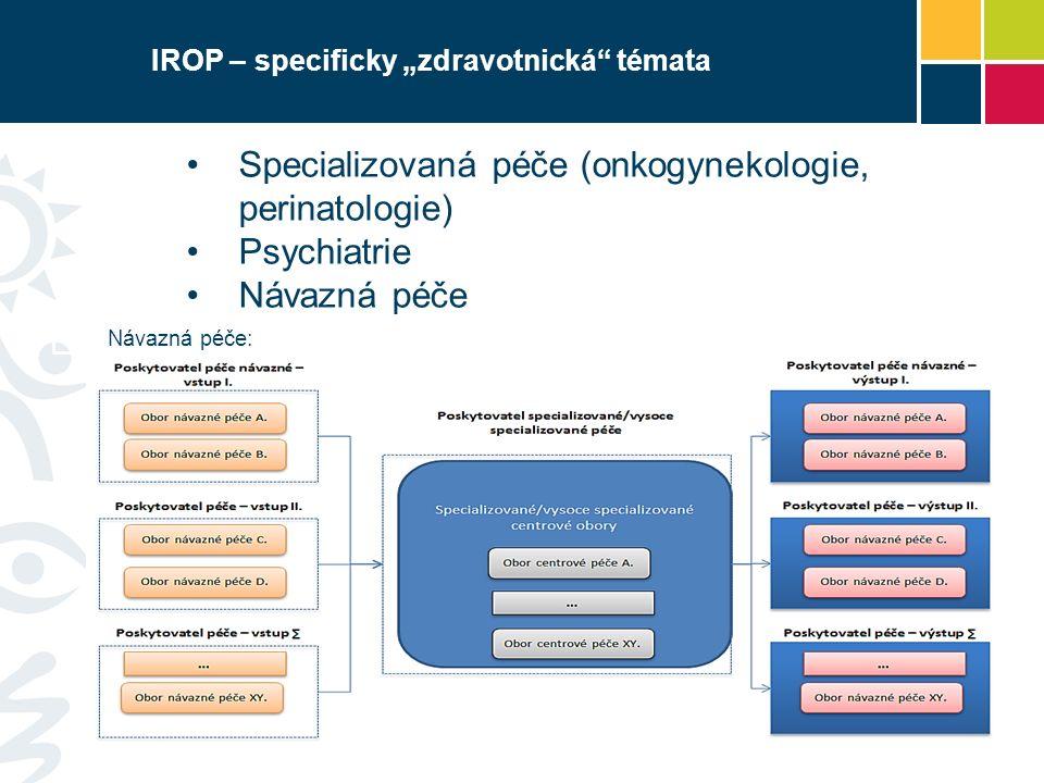 IROP - výzvy Návrh plánu výzev (zpracovalo MMR) červen 2015 – podpora vysoce specializované péče (onkogynekologie, perinatologie) září 2015 – podpora návazné péče leden 2016 – psychiatrie navrhovány jsou průběžné výzvy – výhoda pro příjemce, který není časově omezen při přípravě projektu termínem ukončení výzvy