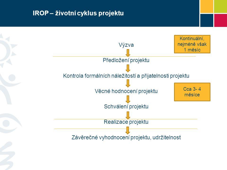 IROP – životní cyklus projektu Výzva Předložení projektu Kontrola formálních náležitostí a přijatelnosti projektu Věcné hodnocení projektu Schválení p