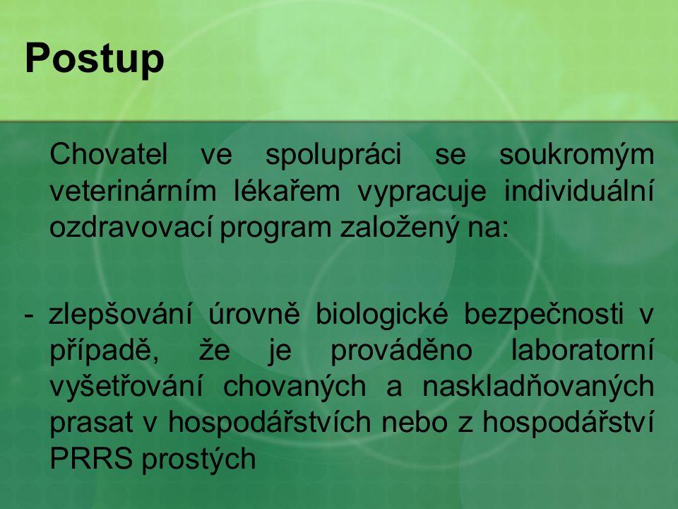 Postup Na žádost SCHP byl upraven rozsah vyšetřování takto: - V případě, že je laboratorní vyšetřování prováděno v chovech pod dohledem Zdravotní komise SCHP pravidelně a po dobu minimálně dvou roků, lze snížit rozsah vyšetřování u naskladňovaných prasat na polovinu