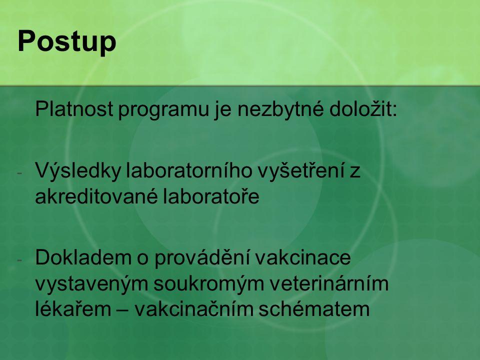 Postup Platnost programu je nezbytné doložit: - Výsledky laboratorního vyšetření z akreditované laboratoře - Dokladem o provádění vakcinace vystaveným soukromým veterinárním lékařem – vakcinačním schématem