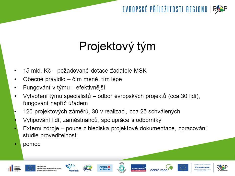 Projektový tým 15 mld.