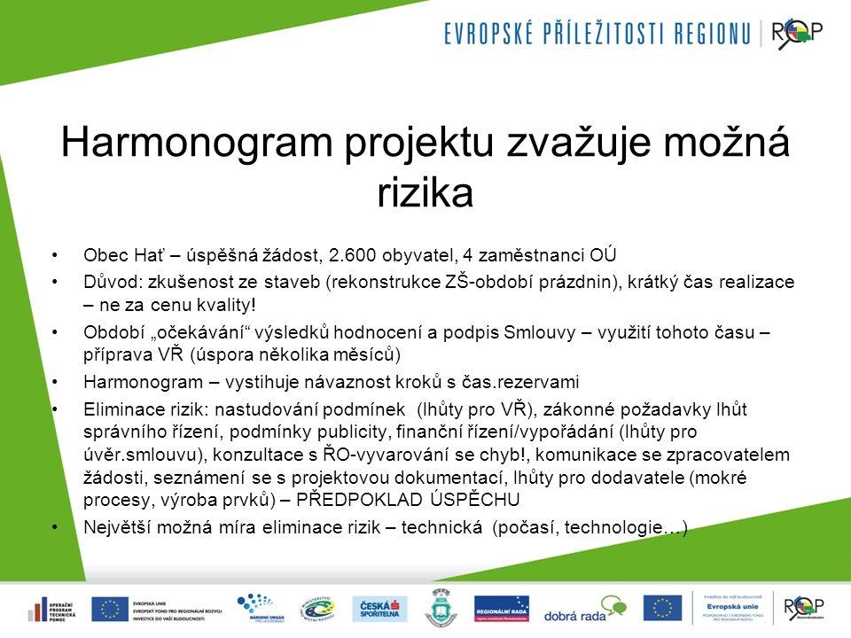 Harmonogram projektu zvažuje možná rizika Obec Hať – úspěšná žádost, 2.600 obyvatel, 4 zaměstnanci OÚ Důvod: zkušenost ze staveb (rekonstrukce ZŠ-období prázdnin), krátký čas realizace – ne za cenu kvality.