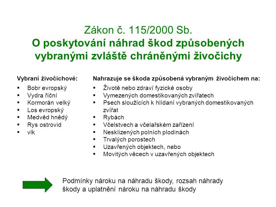 Zákon č. 115/2000 Sb.