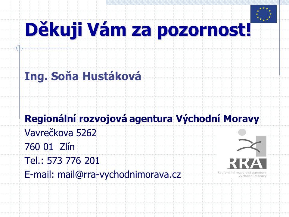 Děkuji Vám za pozornost! Ing. Soňa Hustáková Regionální rozvojová agentura Východní Moravy Vavrečkova 5262 760 01 Zlín Tel.: 573 776 201 E-mail: mail@