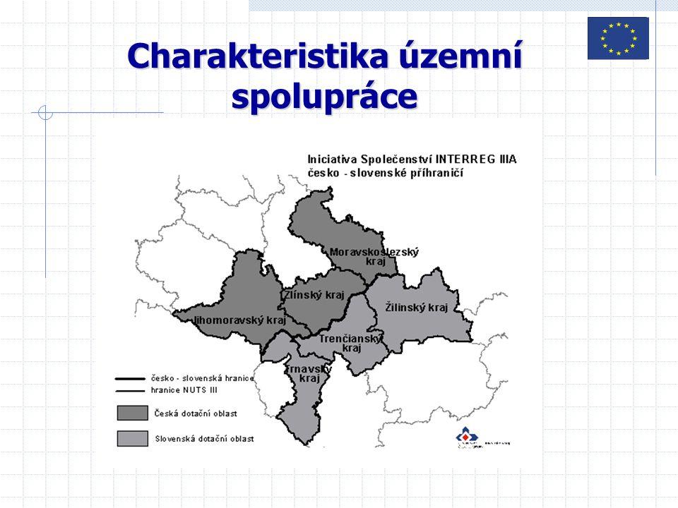 Charakteristika územní spolupráce