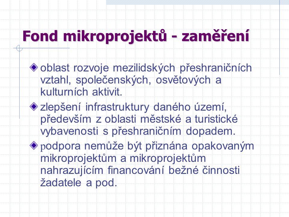 Fondmikroprojektů - zaměření Fond mikroprojektů - zaměření oblast rozvoje mezilidských přeshraničních vztahl, společenských, osvětových a kulturních a