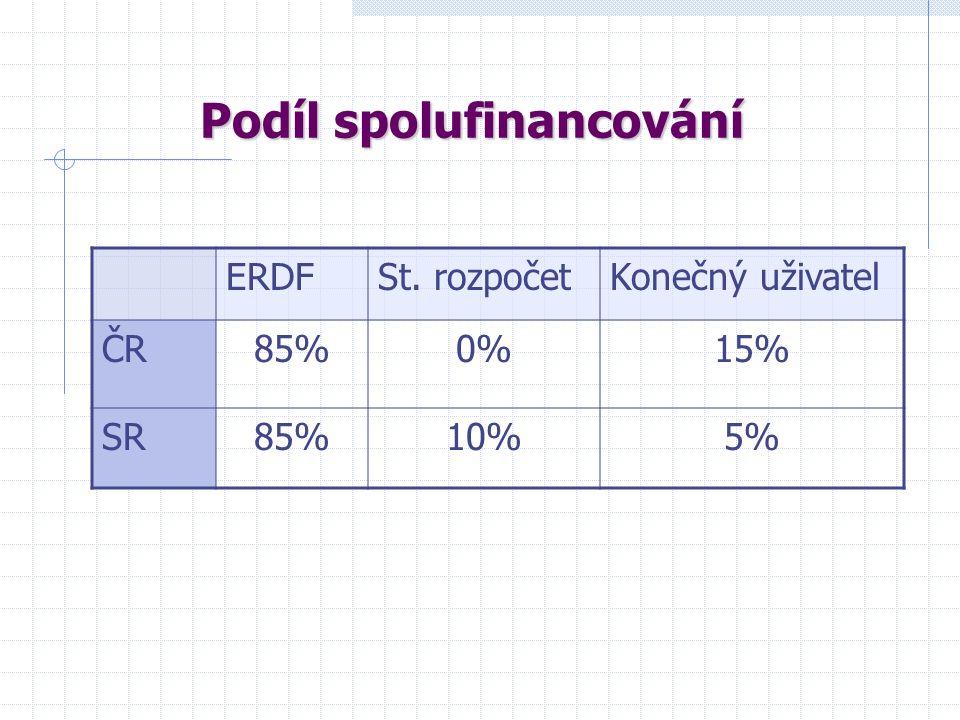 Podíl spolufinancování ERDFSt. rozpočetKonečný uživatel ČR85%0%15% SR85%10%5%
