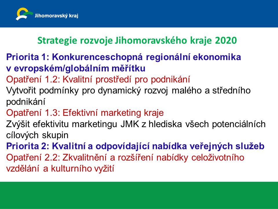 Priorita 1: Konkurenceschopná regionální ekonomika v evropském/globálním měřítku Opatření 1.2: Kvalitní prostředí pro podnikání Vytvořit podmínky pro dynamický rozvoj malého a středního podnikání Opatření 1.3: Efektivní marketing kraje Zvýšit efektivitu marketingu JMK z hlediska všech potenciálních cílových skupin Priorita 2: Kvalitní a odpovídající nabídka veřejných služeb Opatření 2.2: Zkvalitnění a rozšíření nabídky celoživotního vzdělání a kulturního vyžití Strategie rozvoje Jihomoravského kraje 2020