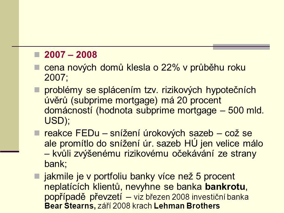 2007 – 2008 cena nových domů klesla o 22% v průběhu roku 2007; problémy se splácením tzv.