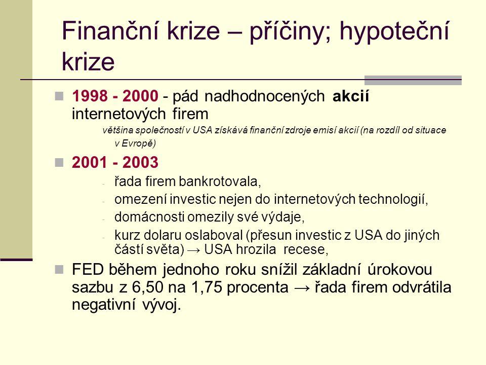 Finanční krize – příčiny; hypoteční krize 1998 - 2000 - pád nadhodnocených akcií internetových firem většina společností v USA získává finanční zdroje emisí akcií (na rozdíl od situace v Evropě) 2001 - 2003 - řada firem bankrotovala, - omezení investic nejen do internetových technologií, - domácnosti omezily své výdaje, - kurz dolaru oslaboval (přesun investic z USA do jiných částí světa) → USA hrozila recese, FED během jednoho roku snížil základní úrokovou sazbu z 6,50 na 1,75 procenta → řada firem odvrátila negativní vývoj.