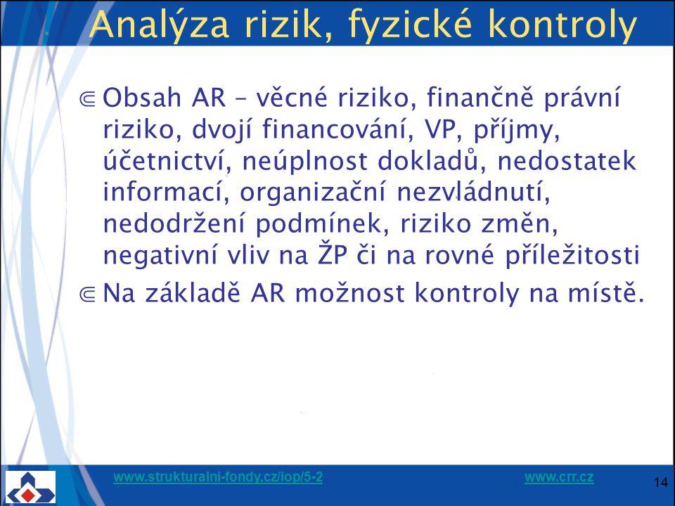www.strukturalni-fondy.cz/iop/5-2www.strukturalni-fondy.cz/iop/5-2 www.crr.czwww.crr.cz 14 Analýza rizik, fyzické kontroly ⋐Obsah AR – věcné riziko, finančně právní riziko, dvojí financování, VP, příjmy, účetnictví, neúplnost dokladů, nedostatek informací, organizační nezvládnutí, nedodržení podmínek, riziko změn, negativní vliv na ŽP či na rovné příležitosti ⋐Na základě AR možnost kontroly na místě.