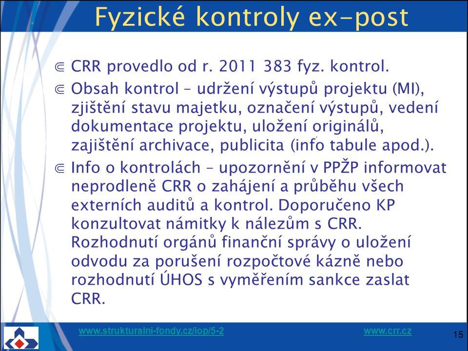 www.strukturalni-fondy.cz/iop/5-2www.strukturalni-fondy.cz/iop/5-2 www.crr.czwww.crr.cz 15 Fyzické kontroly ex-post ⋐CRR provedlo od r.