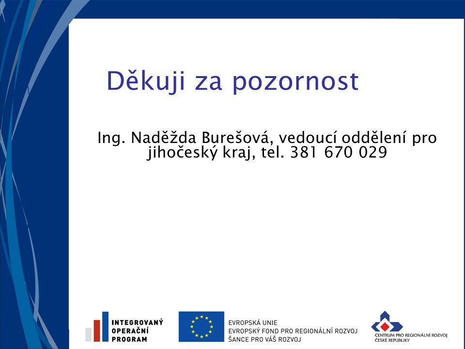 Děkuji za pozornost Ing. Naděžda Burešová, vedoucí oddělení pro jihočeský kraj, tel. 381 670 029
