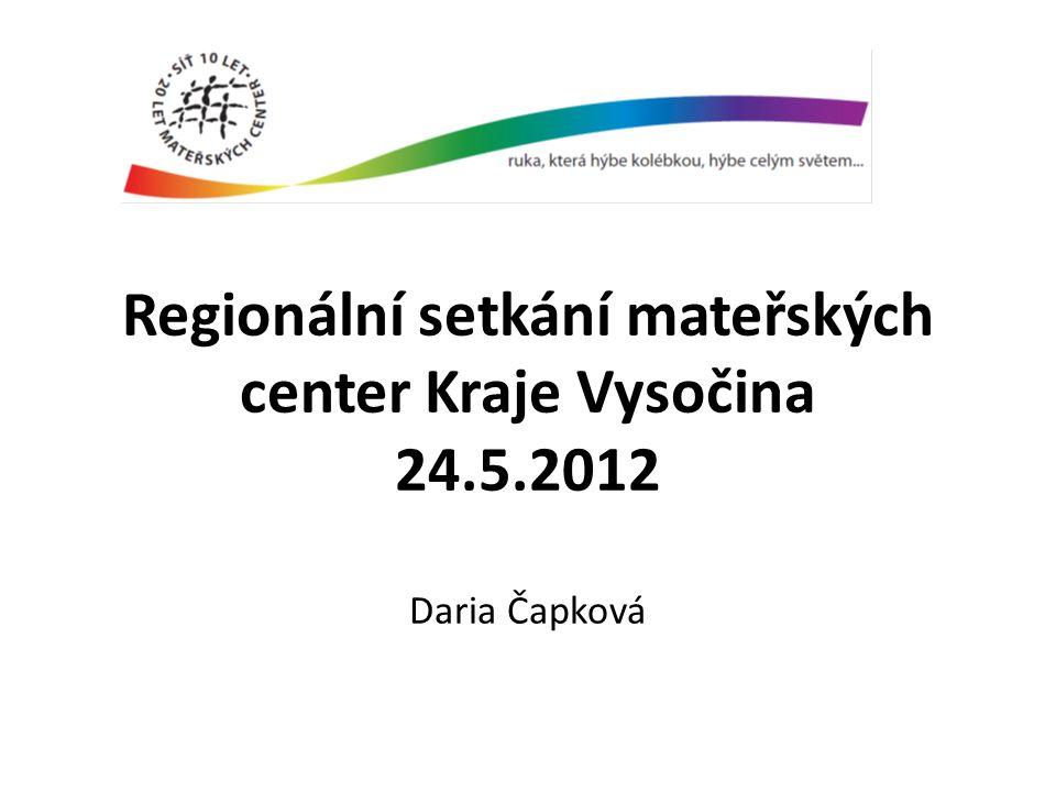 Regionální setkání mateřských center Kraje Vysočina 24.5.2012 Daria Čapková