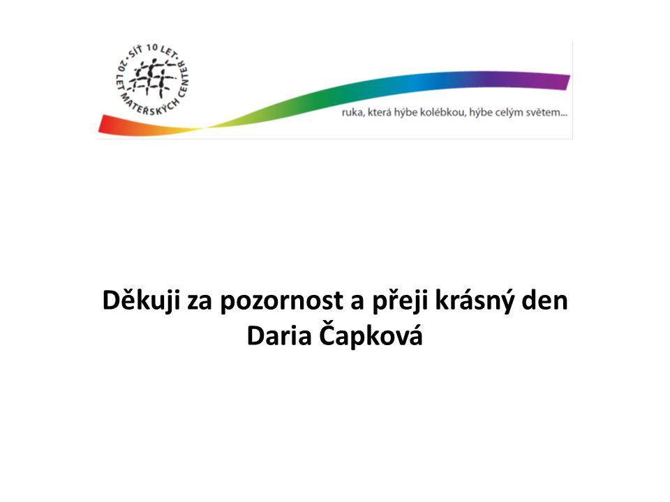 Děkuji za pozornost a přeji krásný den Daria Čapková