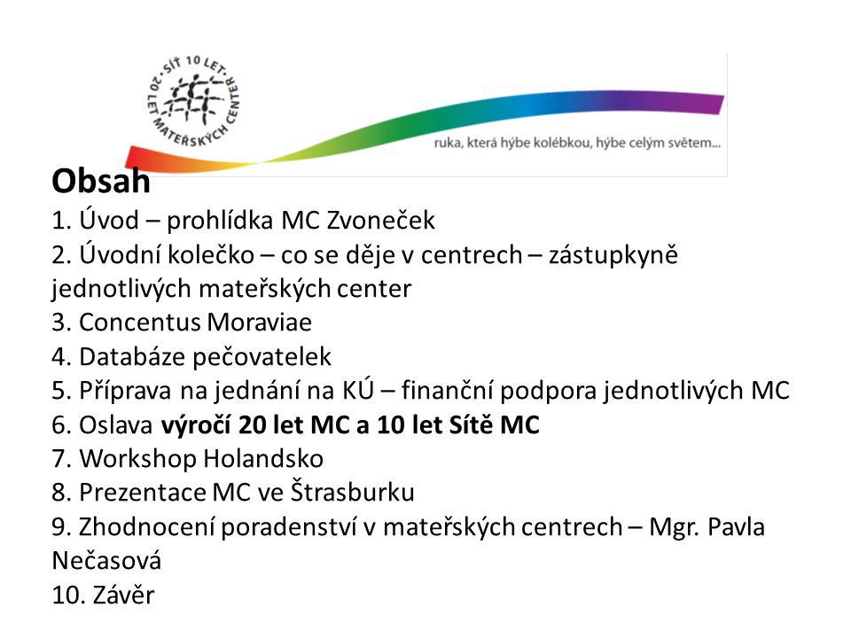 Obsah 1. Úvod – prohlídka MC Zvoneček 2.