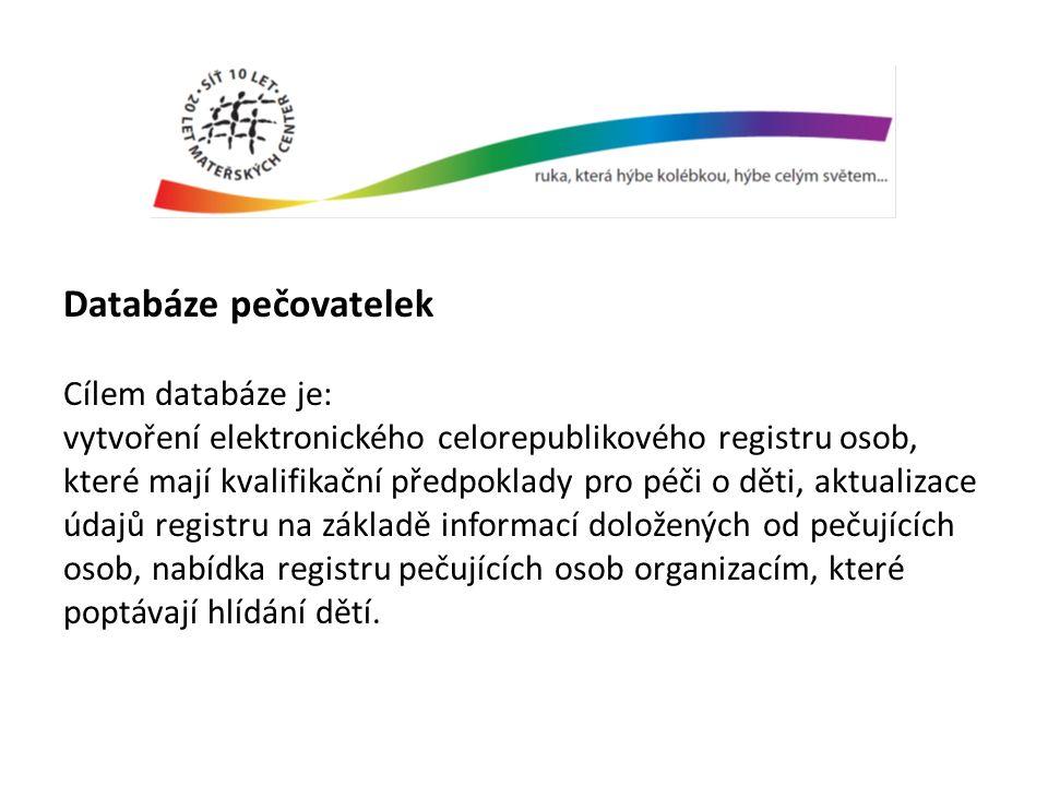 Databáze pečovatelek Cílem databáze je: vytvoření elektronického celorepublikového registru osob, které mají kvalifikační předpoklady pro péči o děti, aktualizace údajů registru na základě informací doložených od pečujících osob, nabídka registru pečujících osob organizacím, které poptávají hlídání dětí.