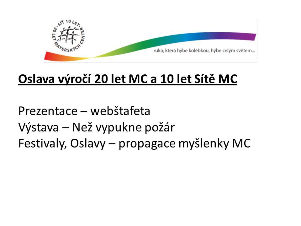 Oslava výročí 20 let MC a 10 let Sítě MC Prezentace – webštafeta Výstava – Než vypukne požár Festivaly, Oslavy – propagace myšlenky MC