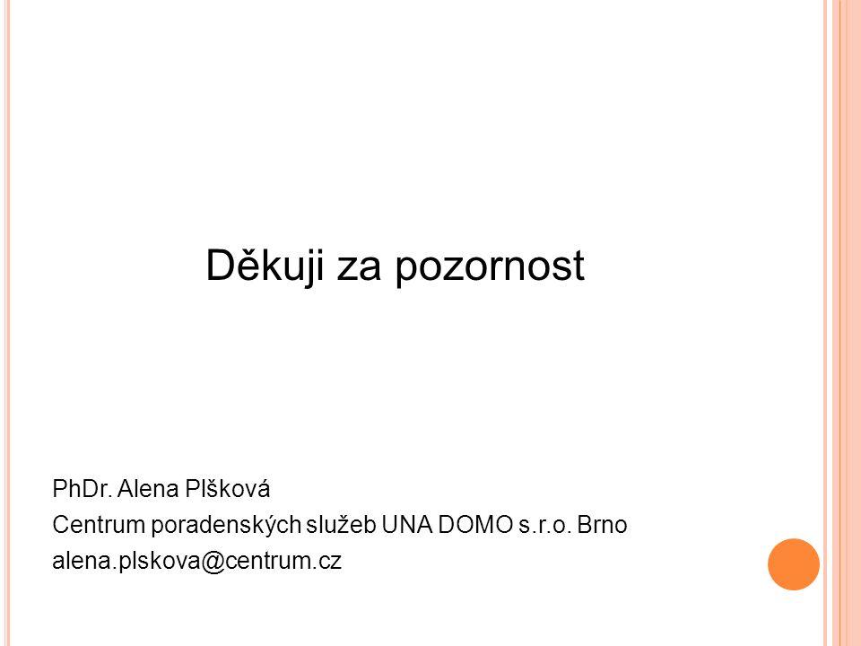 Děkuji za pozornost PhDr. Alena Plšková Centrum poradenských služeb UNA DOMO s.r.o. Brno alena.plskova@centrum.cz