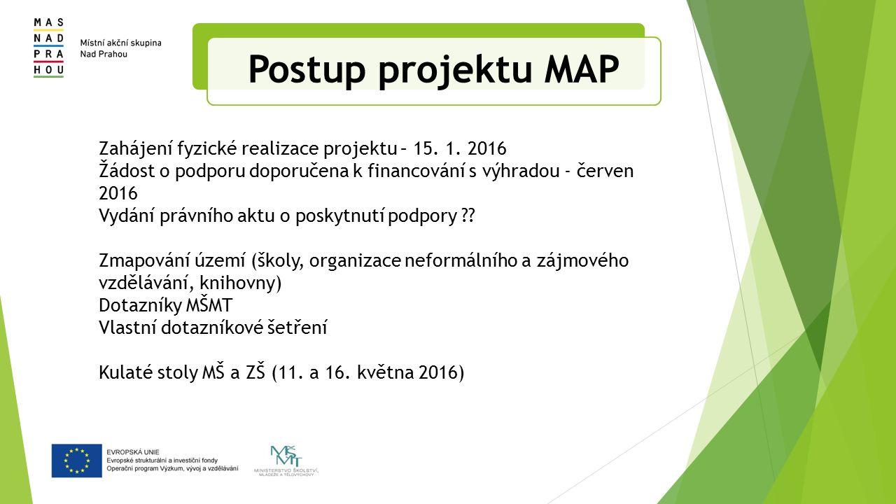 Postup projektu MAP Zahájení fyzické realizace projektu – 15.