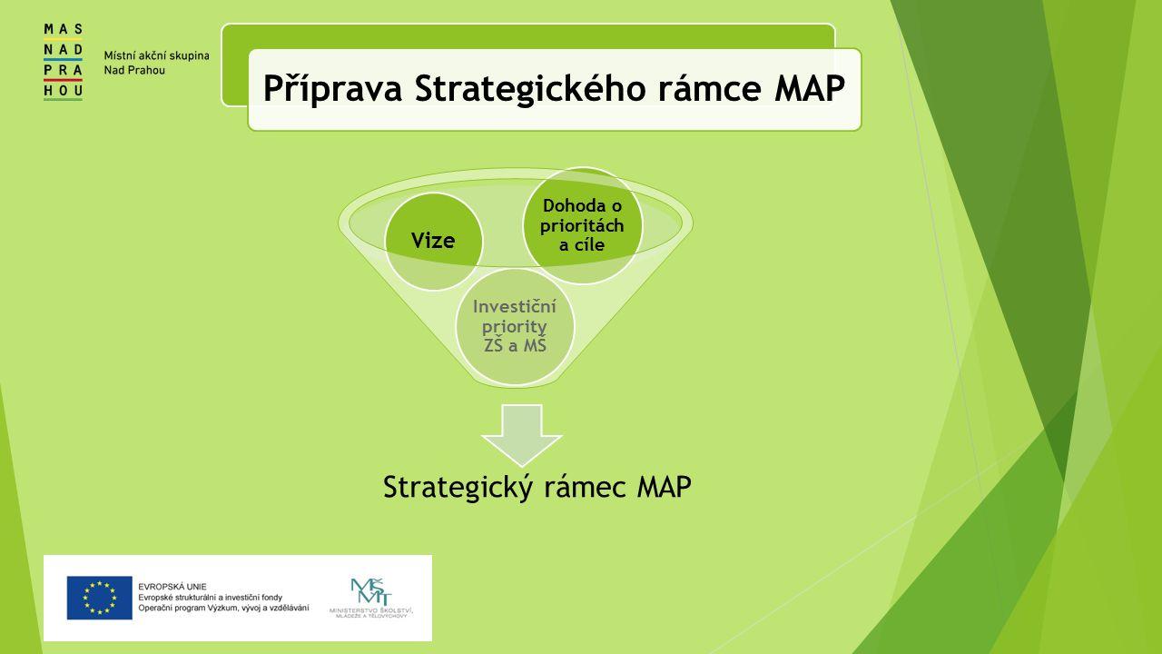 Příprava Strategického rámce MAP Strategický rámec MAP Investiční priority ZŠ a MŠ Vize Dohoda o prioritách a cíle