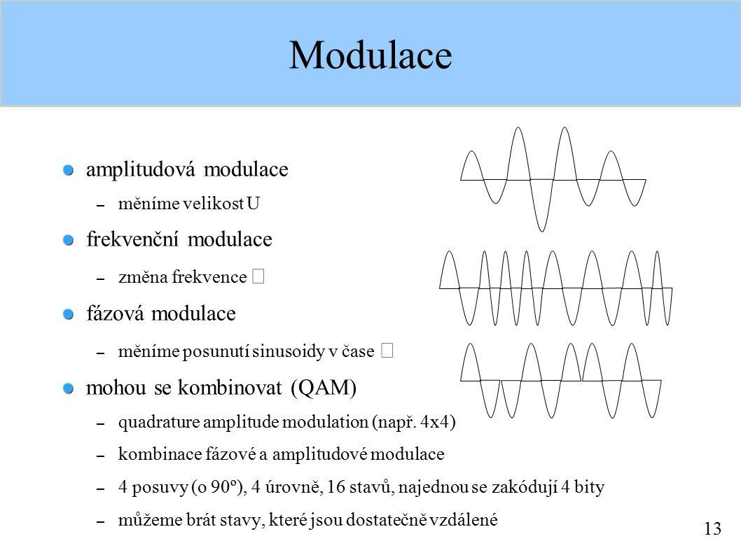 13 Modulace amplitudová modulace – měníme velikost U frekvenční modulace – změna frekvence  fázová modulace – měníme posunutí sinusoidy v čase  moho