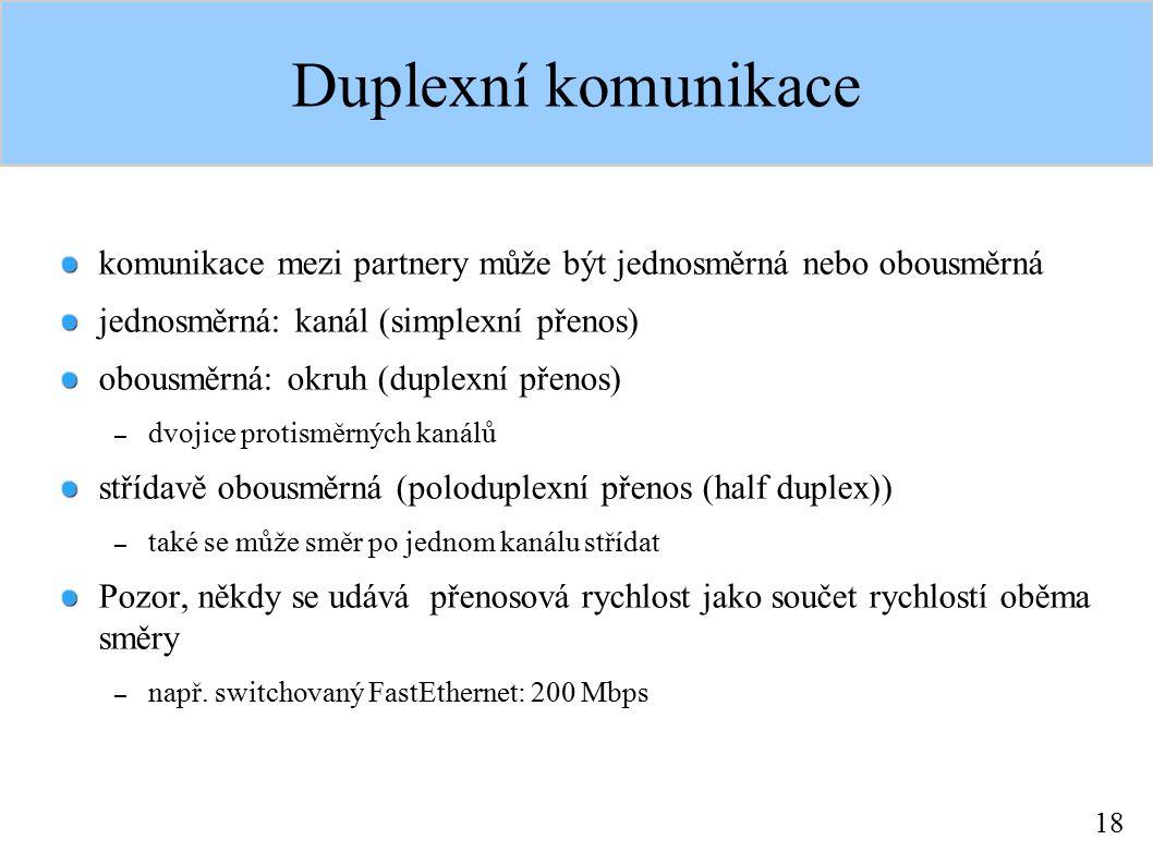 18 Duplexní komunikace komunikace mezi partnery může být jednosměrná nebo obousměrná jednosměrná: kanál (simplexní přenos) obousměrná: okruh (duplexní
