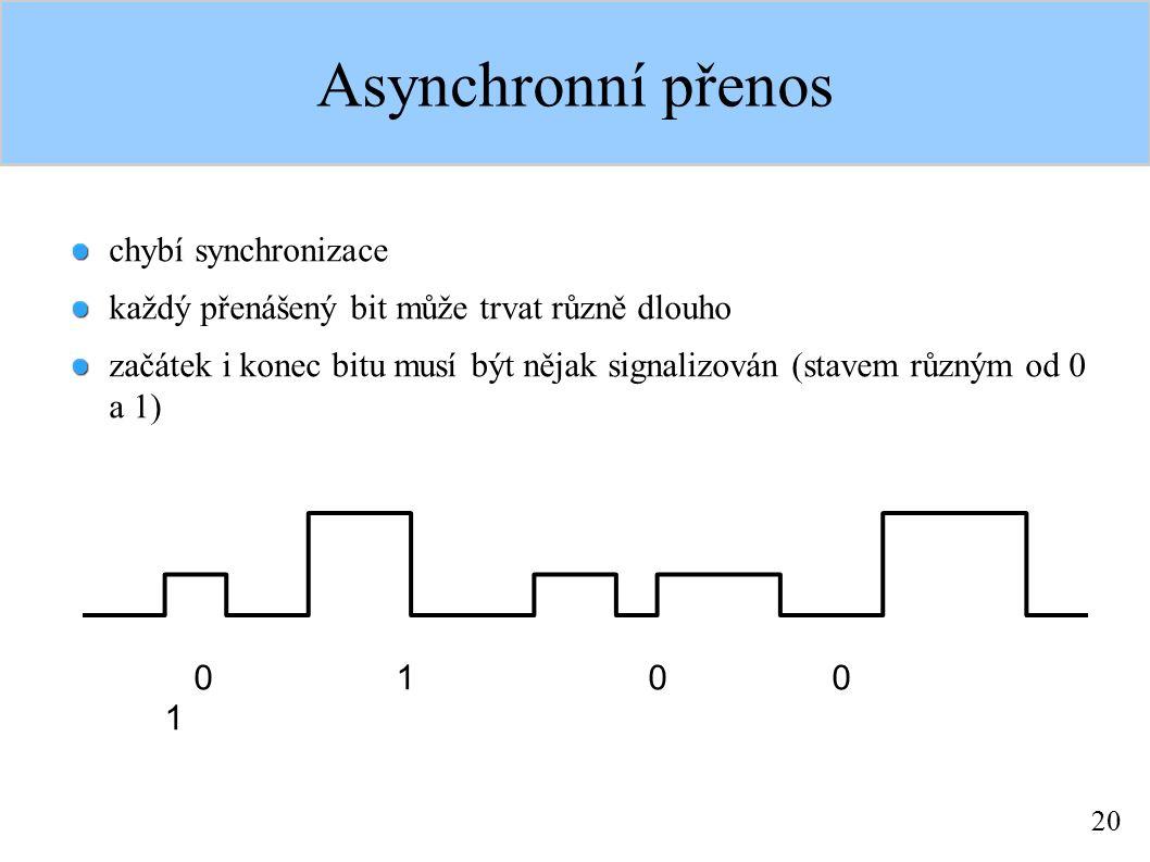 20 Asynchronní přenos chybí synchronizace každý přenášený bit může trvat různě dlouho začátek i konec bitu musí být nějak signalizován (stavem různým