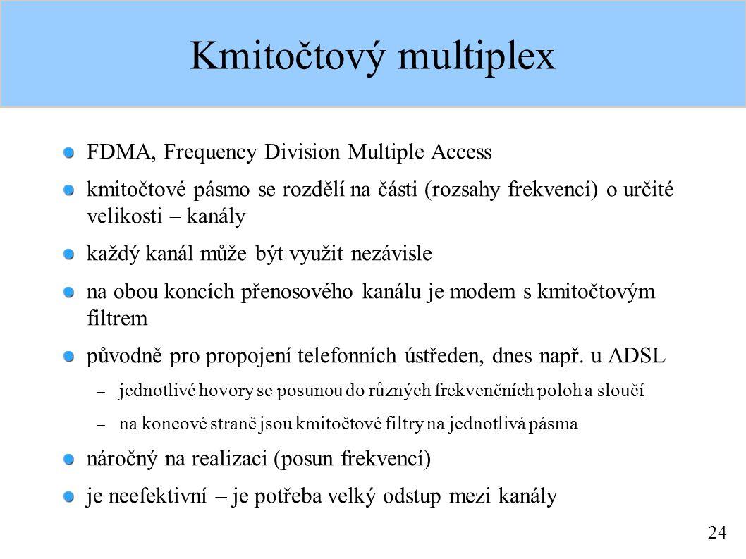 24 Kmitočtový multiplex FDMA, Frequency Division Multiple Access kmitočtové pásmo se rozdělí na části (rozsahy frekvencí) o určité velikosti – kanály