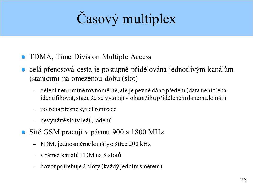 25 Časový multiplex TDMA, Time Division Multiple Access celá přenosová cesta je postupně přidělována jednotlivým kanálům (stanicím) na omezenou dobu (